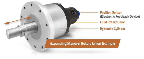 DSTI's Metal Production Fluid Rotary Unions for Expanding Mandrels