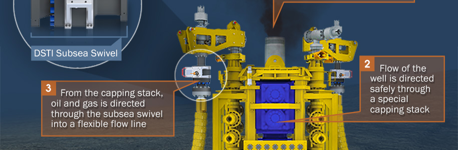 View Infographic: DSTI Plays Critical Role In Oil Spill Containment Technology