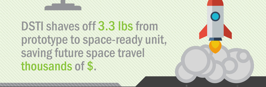 Infographic: Our Journey Towards Outer Space